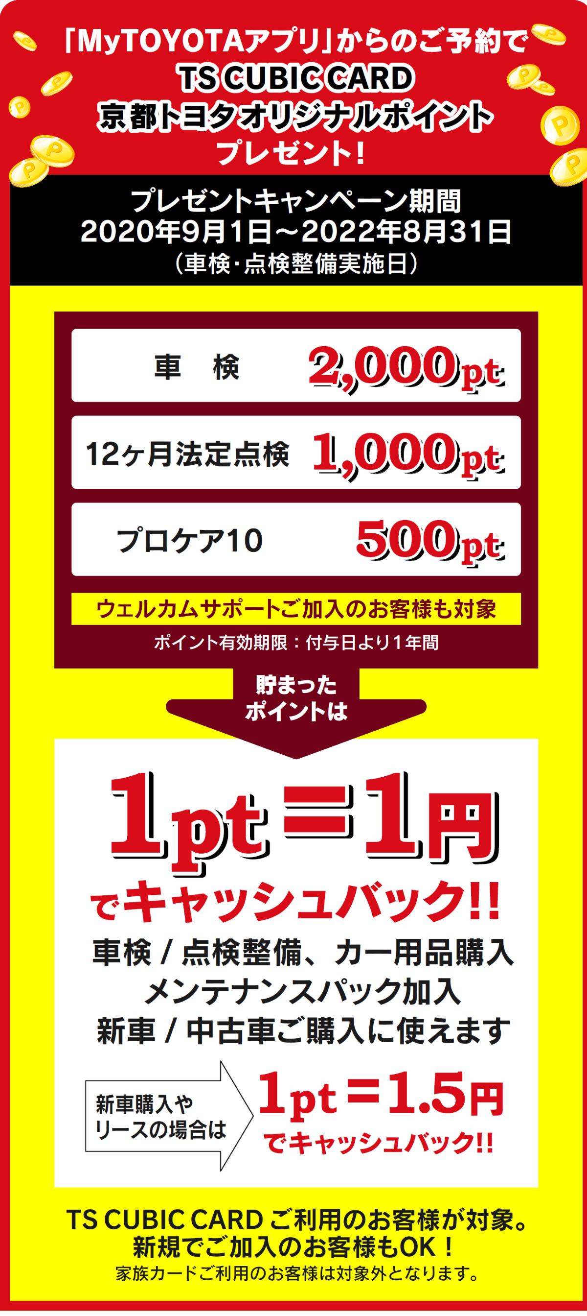 ポイント トヨタ カード